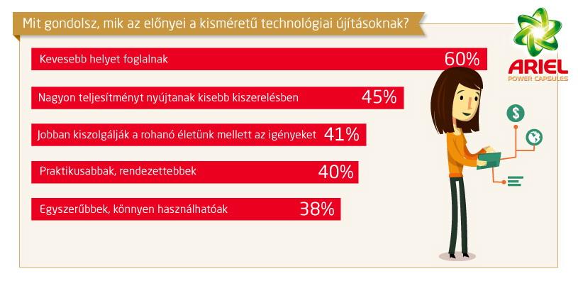 survey02_HU